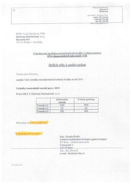 Certifikaty rok 2011