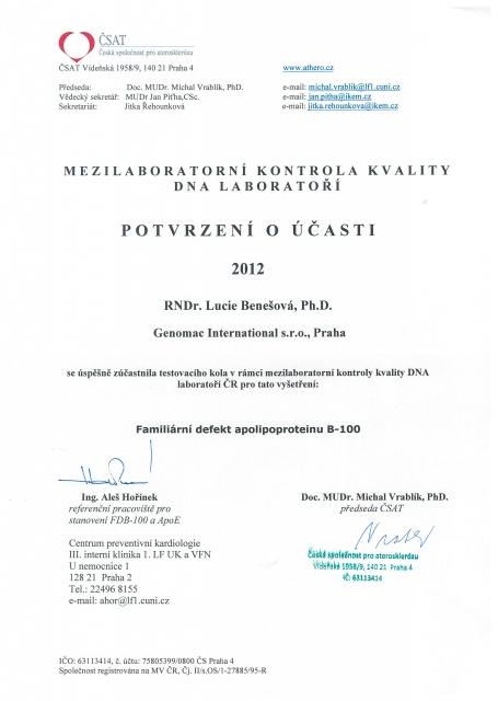 Certifikaty rok 2012
